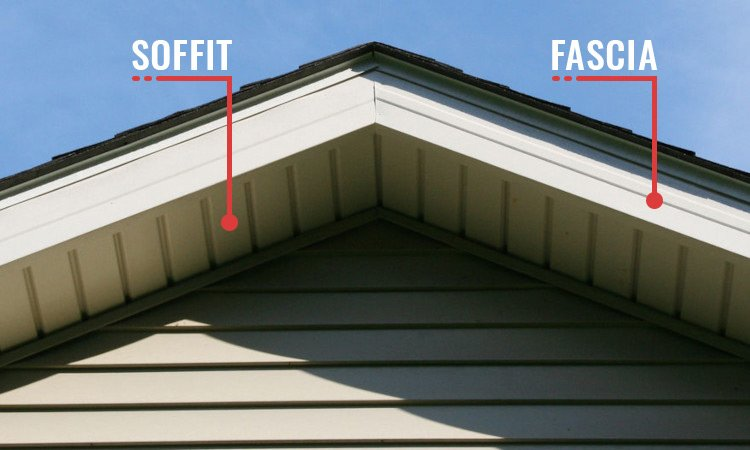 What is soffit and fascia?